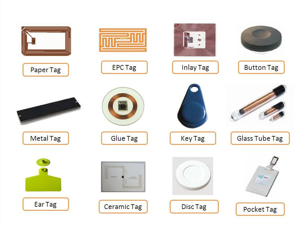 rfid-tags-for-solar-module-india